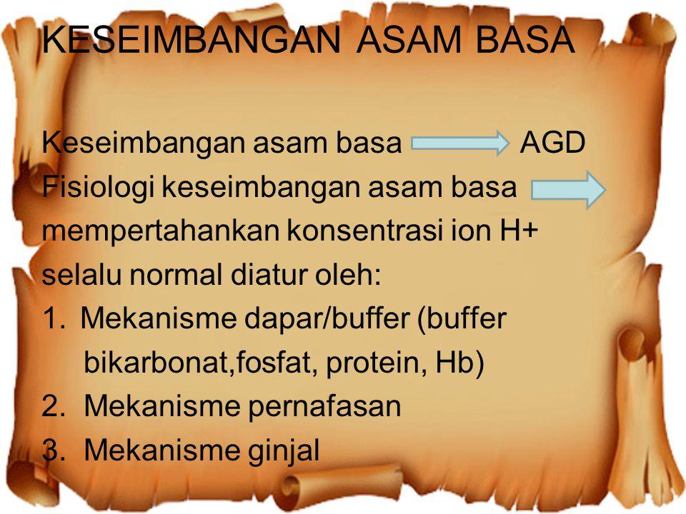 KESEIMBANGAN ASAM BASA Keseimbangan asam basa AGD Fisiologi keseimbangan asam basa mempertahankan konsentrasi ion H+ selalu normal diatur oleh: 1.Meka
