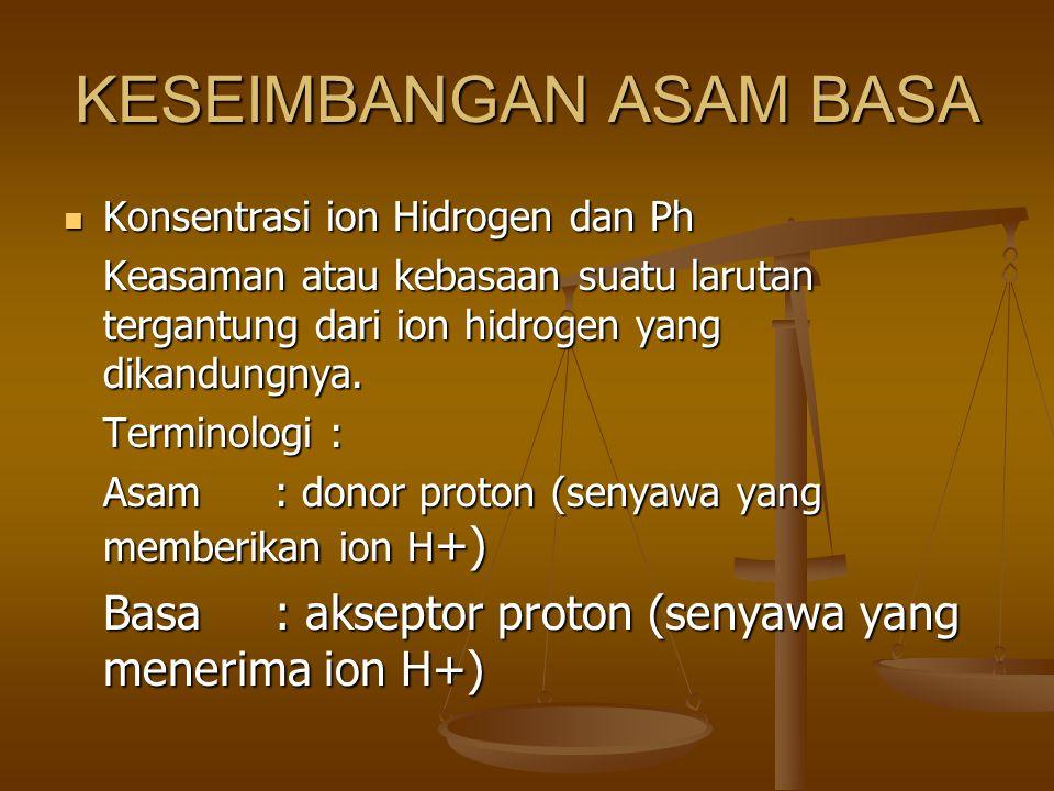KESEIMBANGAN ASAM BASA Konsentrasi ion Hidrogen dan Ph Konsentrasi ion Hidrogen dan Ph Keasaman atau kebasaan suatu larutan tergantung dari ion hidrog