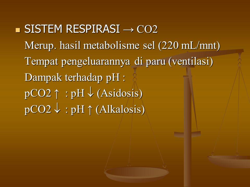 SISTEM RESPIRASI → CO2 SISTEM RESPIRASI → CO2 Merup. hasil metabolisme sel (220 mL/mnt) Tempat pengeluarannya di paru (ventilasi) Dampak terhadap pH :