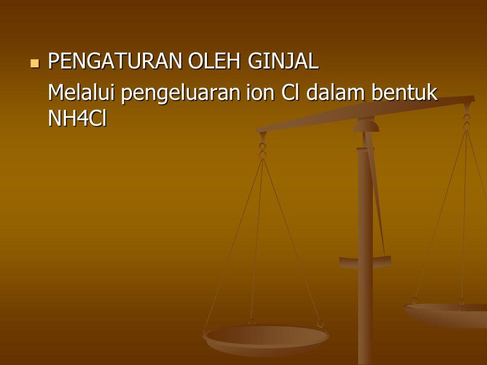 PENGATURAN OLEH GINJAL PENGATURAN OLEH GINJAL Melalui pengeluaran ion Cl dalam bentuk NH4Cl