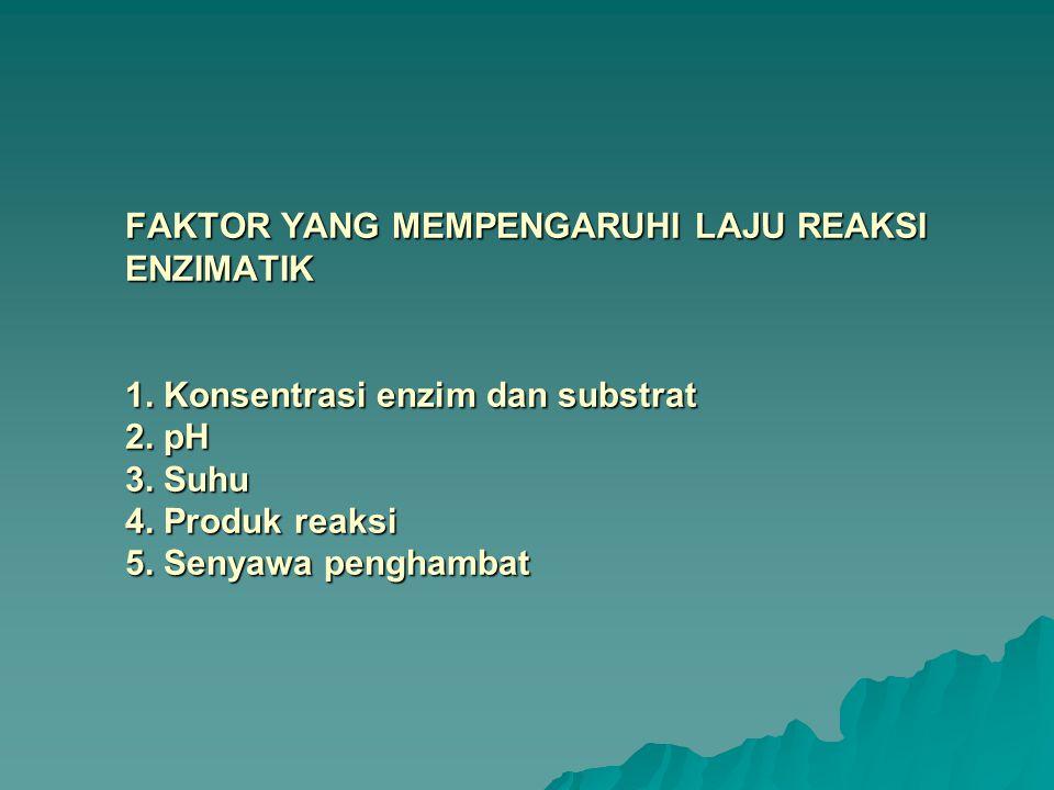 FAKTOR YANG MEMPENGARUHI LAJU REAKSI ENZIMATIK 1. Konsentrasi enzim dan substrat 2. pH 3. Suhu 4. Produk reaksi 5. Senyawa penghambat