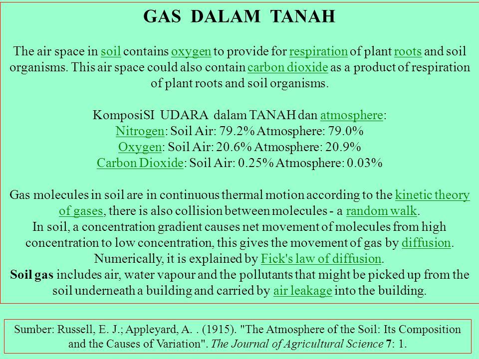 FAKTOR YANG MEMPENGARUHI KOMPOSISI UDARA TANAH Sumber: http://www.agriinfo.in/?page=topic&superid=4&topicid=283 VARIASI MUSIMAN: The quantity of oxyge