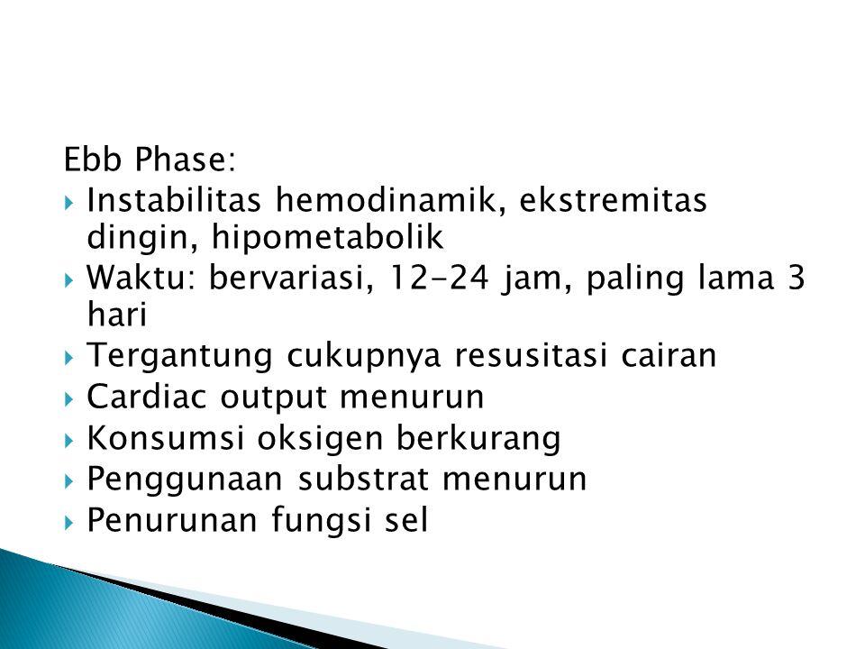 Ebb Phase:  Instabilitas hemodinamik, ekstremitas dingin, hipometabolik  Waktu: bervariasi, 12-24 jam, paling lama 3 hari  Tergantung cukupnya resu
