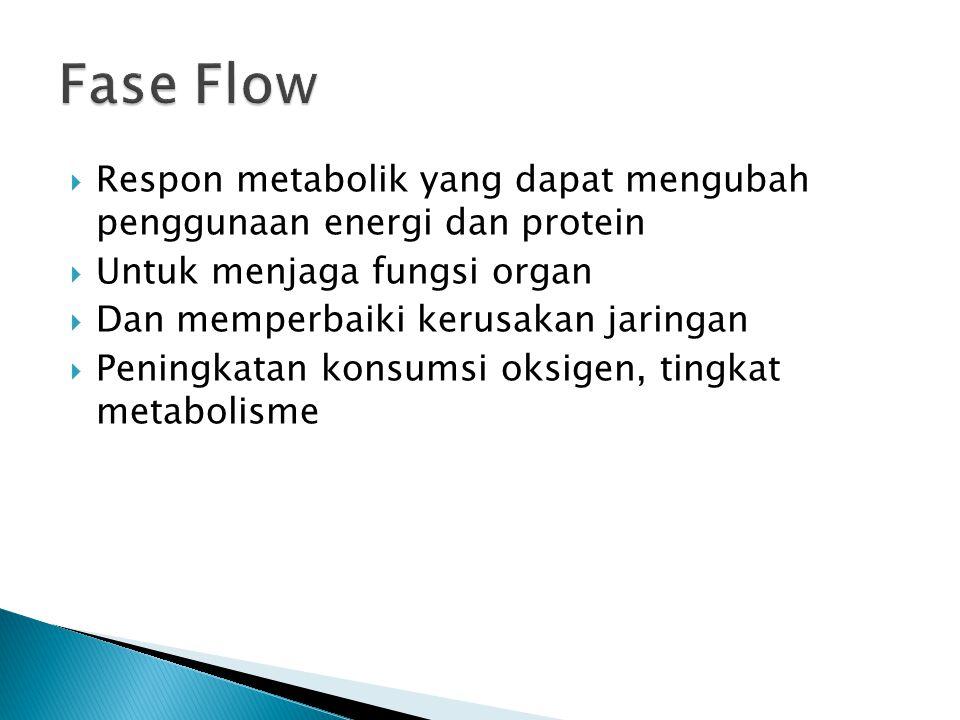  Respon metabolik yang dapat mengubah penggunaan energi dan protein  Untuk menjaga fungsi organ  Dan memperbaiki kerusakan jaringan  Peningkatan k