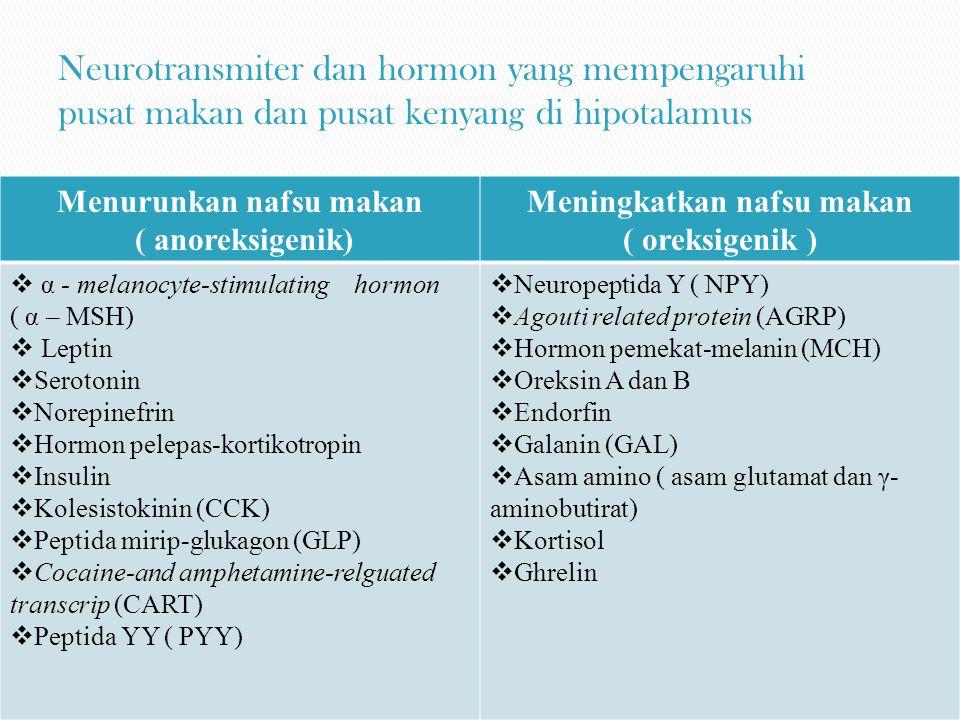 Menurunkan nafsu makan ( anoreksigenik) Meningkatkan nafsu makan ( oreksigenik )  α - melanocyte-stimulating hormon ( α – MSH)  Leptin  Serotonin 