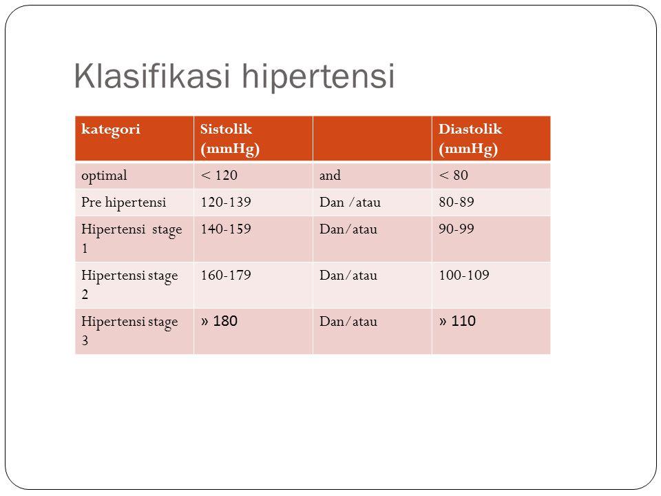 Klasifikasi hipertensi kategoriSistolik (mmHg) Diastolik (mmHg) optimal< 120and< 80 Pre hipertensi120-139Dan /atau80-89 Hipertensi stage 1 140-159Dan/