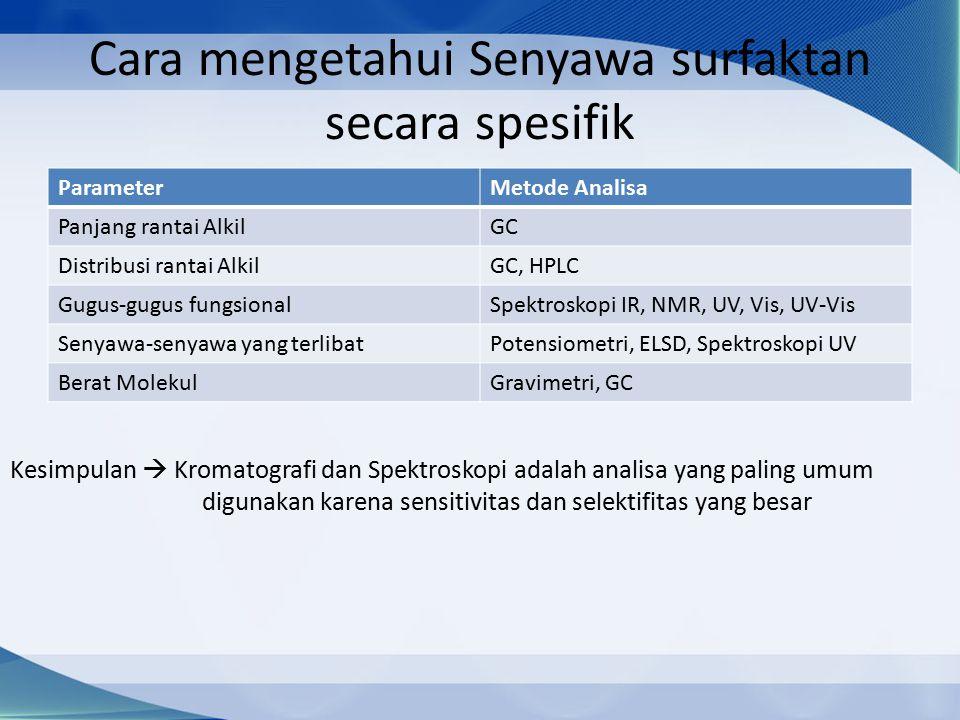 Cara mengetahui Senyawa surfaktan secara spesifik ParameterMetode Analisa Panjang rantai AlkilGC Distribusi rantai AlkilGC, HPLC Gugus-gugus fungsionalSpektroskopi IR, NMR, UV, Vis, UV-Vis Senyawa-senyawa yang terlibatPotensiometri, ELSD, Spektroskopi UV Berat MolekulGravimetri, GC Kesimpulan  Kromatografi dan Spektroskopi adalah analisa yang paling umum digunakan karena sensitivitas dan selektifitas yang besar