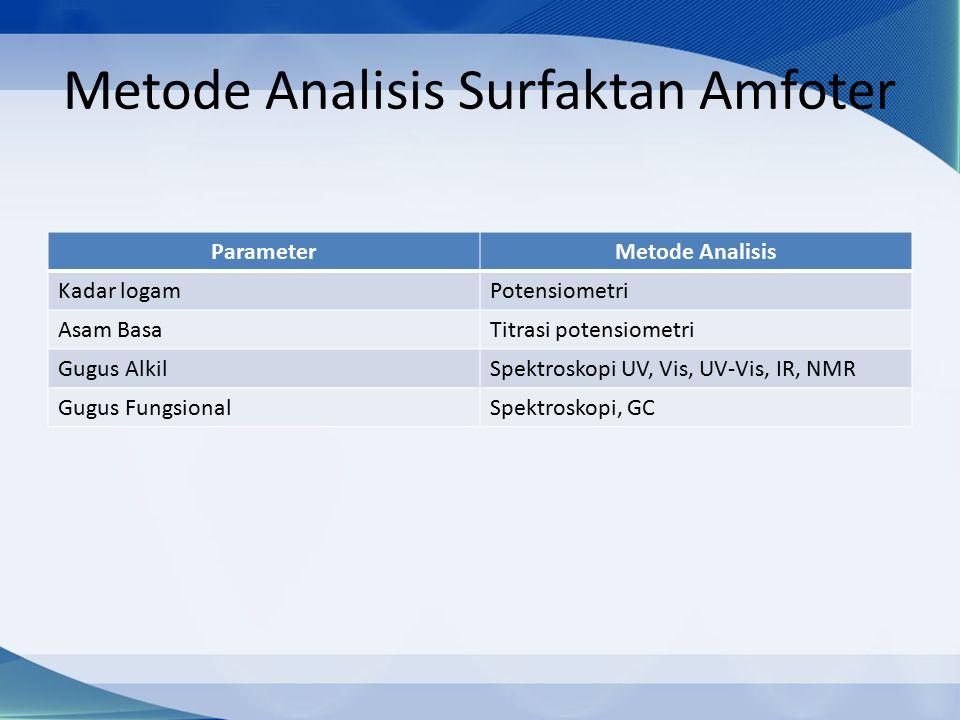 Metode Analisis Surfaktan Amfoter ParameterMetode Analisis Kadar logamPotensiometri Asam BasaTitrasi potensiometri Gugus AlkilSpektroskopi UV, Vis, UV-Vis, IR, NMR Gugus FungsionalSpektroskopi, GC