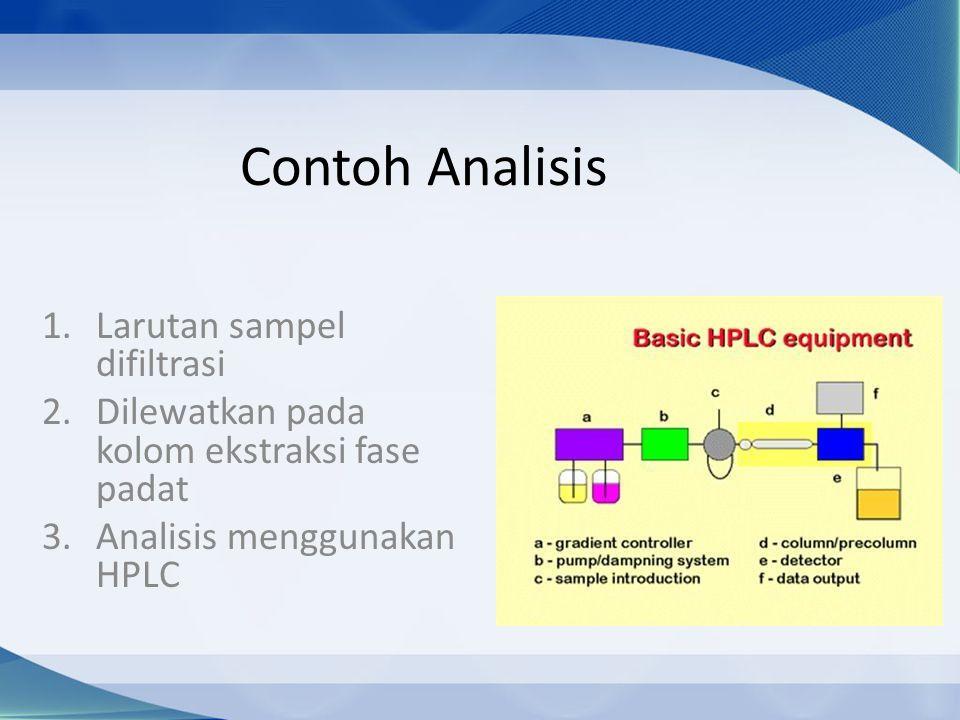 Contoh Analisis 1.Larutan sampel difiltrasi 2.Dilewatkan pada kolom ekstraksi fase padat 3.Analisis menggunakan HPLC