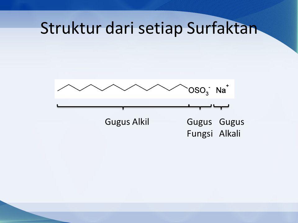 Gugus AlkilGugus Fungsi Gugus Alkali Struktur dari setiap Surfaktan