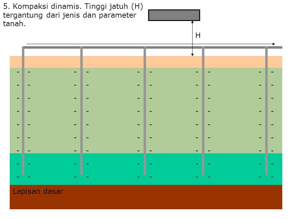 5. Kompaksi dinamis. Tinggi jatuh (H) tergantung dari jenis dan parameter tanah. ------------------ ------------------ ------------------ ------------