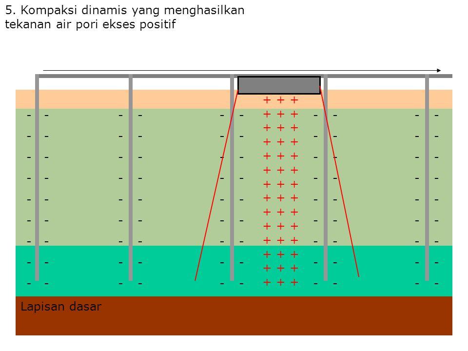 5. Kompaksi dinamis yang menghasilkan tekanan air pori ekses positif ------------------ ------------------ ------------------ ------------------ -----