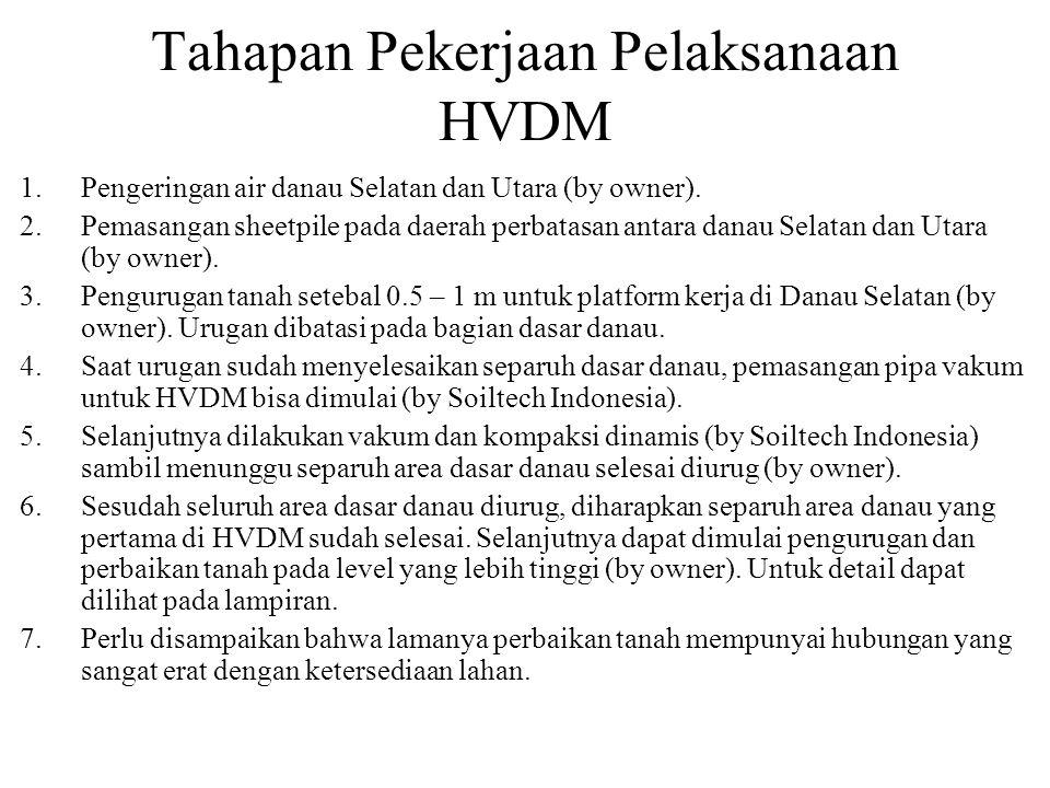 Tahapan Pekerjaan Pelaksanaan HVDM 1.Pengeringan air danau Selatan dan Utara (by owner). 2.Pemasangan sheetpile pada daerah perbatasan antara danau Se