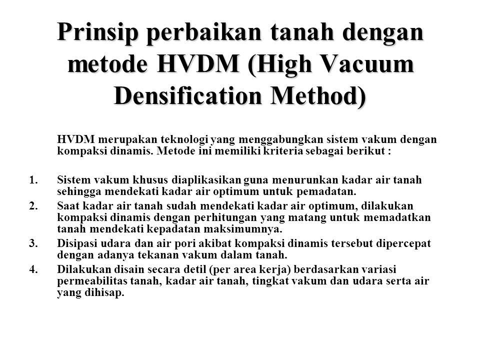 Prinsip perbaikan tanah dengan metode HVDM (High Vacuum Densification Method) HVDM merupakan teknologi yang menggabungkan sistem vakum dengan kompaksi