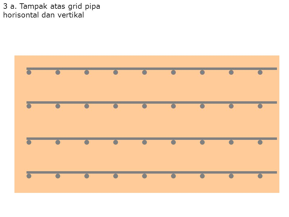 3 a. Tampak atas grid pipa horisontal dan vertikal
