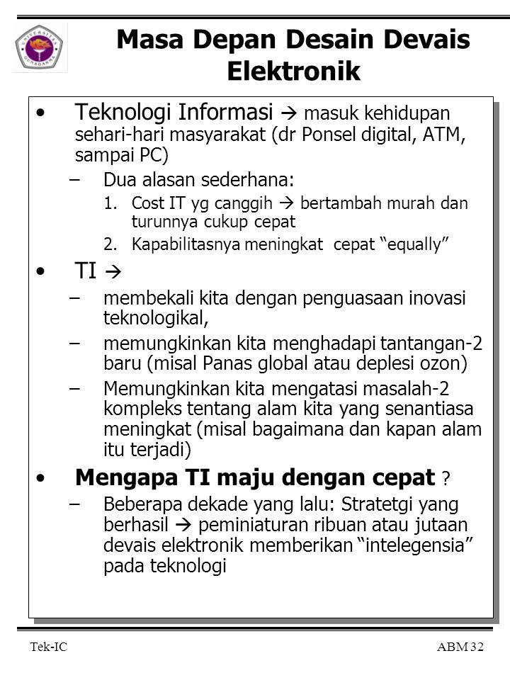 ABM 32 Tek-IC Masa Depan Desain Devais Elektronik Teknologi Informasi  masuk kehidupan sehari-hari masyarakat (dr Ponsel digital, ATM, sampai PC) –Du