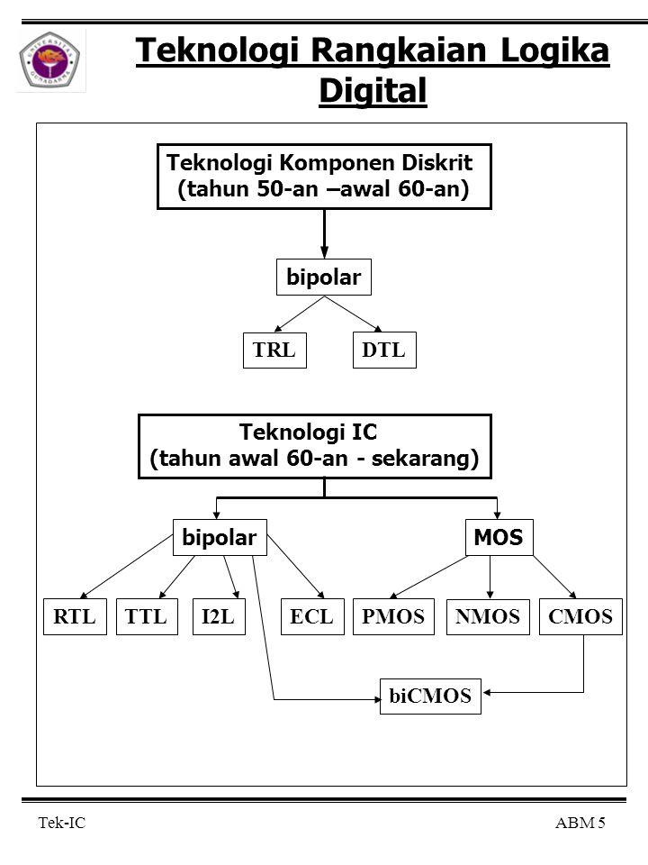 ABM 5 Tek-IC Teknologi Rangkaian Logika Digital Teknologi Komponen Diskrit (tahun 50-an –awal 60-an) bipolar TRL DTL Teknologi IC (tahun awal 60-an -