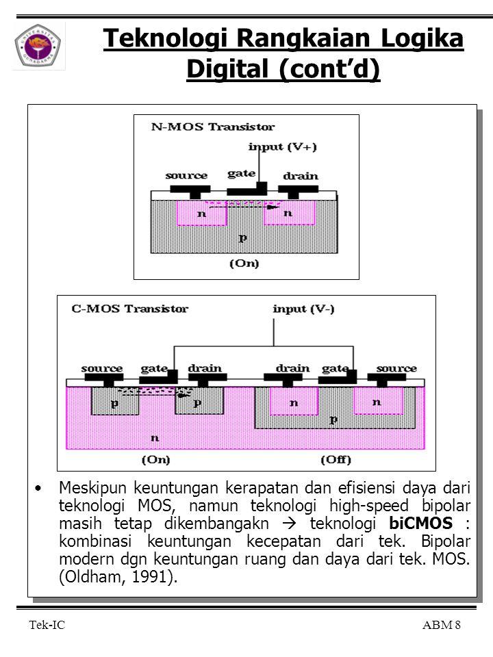 ABM 9 Tek-IC Rangkaian Terintegrasi (IC) Monolitik Definisi Rangkaian Terintegrasi (IC): Realisasi secara fisik dari elemen-elemen rangkaian yang secara terpisah tetapi merupakan kesatuan yang berada di atas atau di dalam sebuah badan yang kontinyu ( a continuous body) untuk membentuk satu rangkaian –Misalkan, dalam sebuah potongan kristal tunggal Si, diatasnya terbentuk  rangkaian yang memiliki fungsi tertentu dengan, transistor, dioda, kapasitor, dll, disebut rangkaian terintegrasi (IC) Karakteristik IC: 1.Ukuran kecil 2.Harganya murah 3.Keandalan tinggi 4.Tepat untuk mempertinggi kinerja (performance) Definisi Rangkaian Terintegrasi (IC): Realisasi secara fisik dari elemen-elemen rangkaian yang secara terpisah tetapi merupakan kesatuan yang berada di atas atau di dalam sebuah badan yang kontinyu ( a continuous body) untuk membentuk satu rangkaian –Misalkan, dalam sebuah potongan kristal tunggal Si, diatasnya terbentuk  rangkaian yang memiliki fungsi tertentu dengan, transistor, dioda, kapasitor, dll, disebut rangkaian terintegrasi (IC) Karakteristik IC: 1.Ukuran kecil 2.Harganya murah 3.Keandalan tinggi 4.Tepat untuk mempertinggi kinerja (performance)