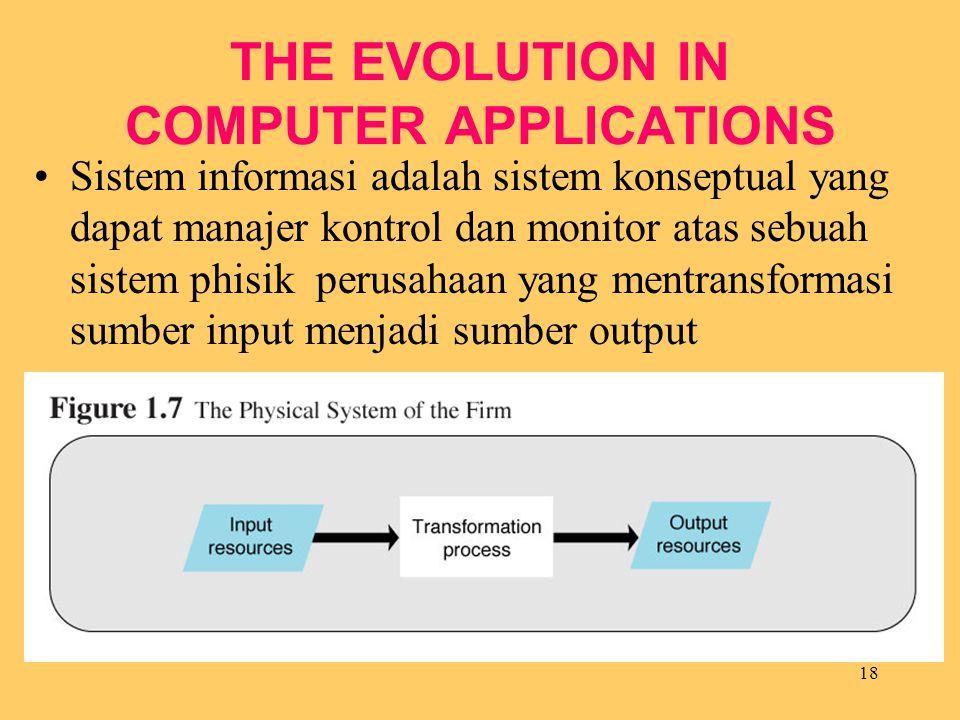 18 THE EVOLUTION IN COMPUTER APPLICATIONS Sistem informasi adalah sistem konseptual yang dapat manajer kontrol dan monitor atas sebuah sistem phisik p