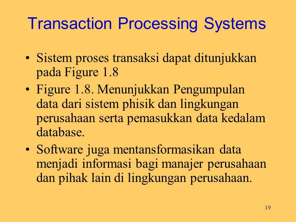 19 Transaction Processing Systems Sistem proses transaksi dapat ditunjukkan pada Figure 1.8 Figure 1.8. Menunjukkan Pengumpulan data dari sistem phisi
