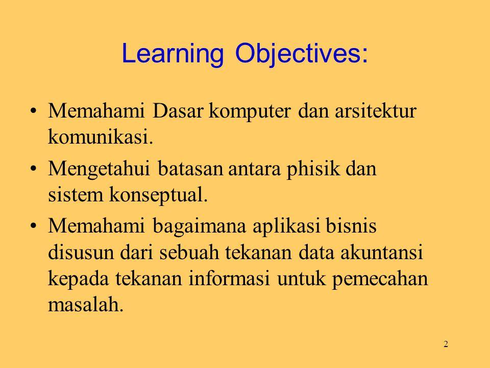 2 Learning Objectives: Memahami Dasar komputer dan arsitektur komunikasi. Mengetahui batasan antara phisik dan sistem konseptual. Memahami bagaimana a