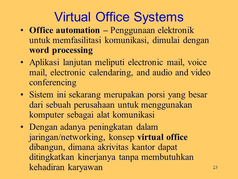 23 Virtual Office Systems Office automation – Penggunaan elektronik untuk memfasilitasi komunikasi, dimulai dengan word processing Aplikasi lanjutan m