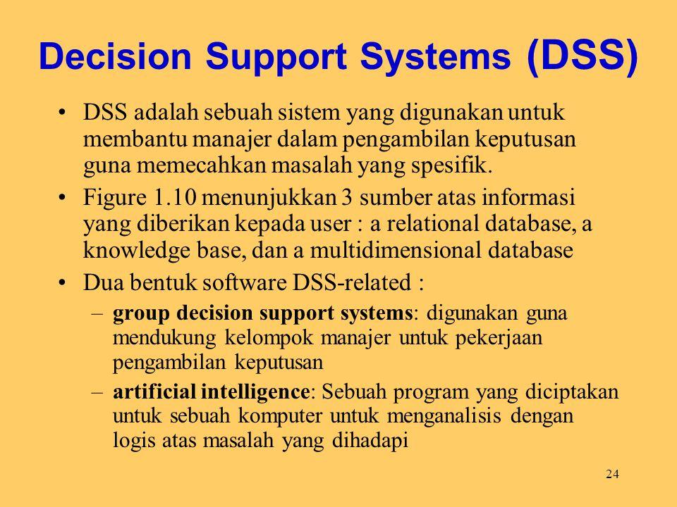 24 Decision Support Systems (DSS) DSS adalah sebuah sistem yang digunakan untuk membantu manajer dalam pengambilan keputusan guna memecahkan masalah y