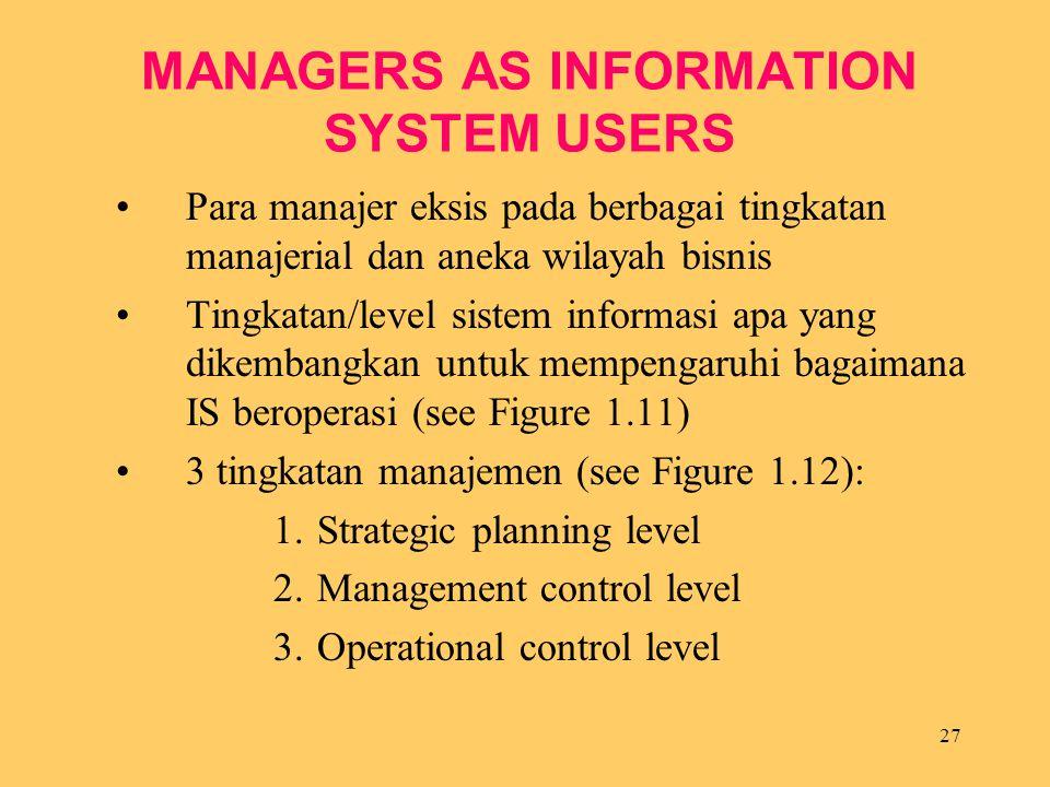 27 MANAGERS AS INFORMATION SYSTEM USERS Para manajer eksis pada berbagai tingkatan manajerial dan aneka wilayah bisnis Tingkatan/level sistem informas