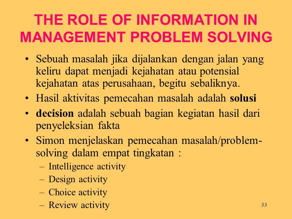 33 THE ROLE OF INFORMATION IN MANAGEMENT PROBLEM SOLVING Sebuah masalah jika dijalankan dengan jalan yang keliru dapat menjadi kejahatan atau potensia