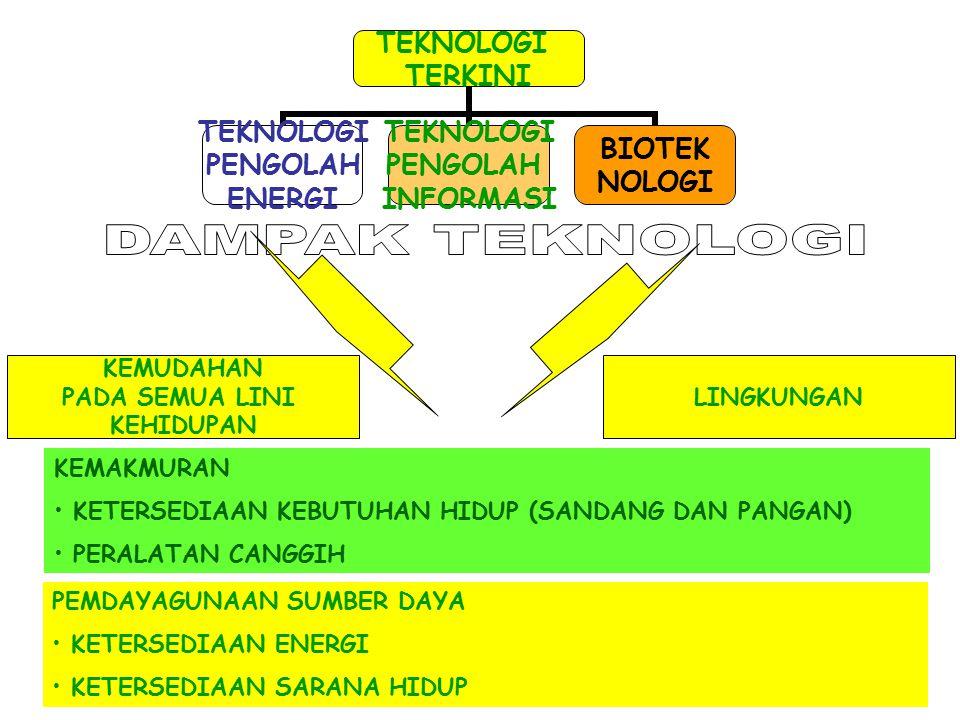 TEKNOLOGI TERKINI TEKNOLOGI PENGOLAH ENERGI TEKNOLOGI PENGOLAH INFORMASI BIOTEK NOLOGI KEMUDAHAN PADA SEMUA LINI KEHIDUPAN LINGKUNGAN KEMAKMURAN KETER