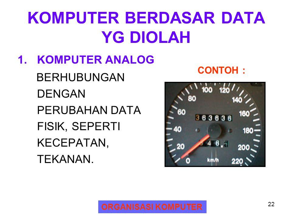 23 2. COMPUTER DIGITAL BERHUBUNGAN DENGAN OPERASI ARITMATIKA (ALU). CONTOH : ORGANISASI KOMPUTER