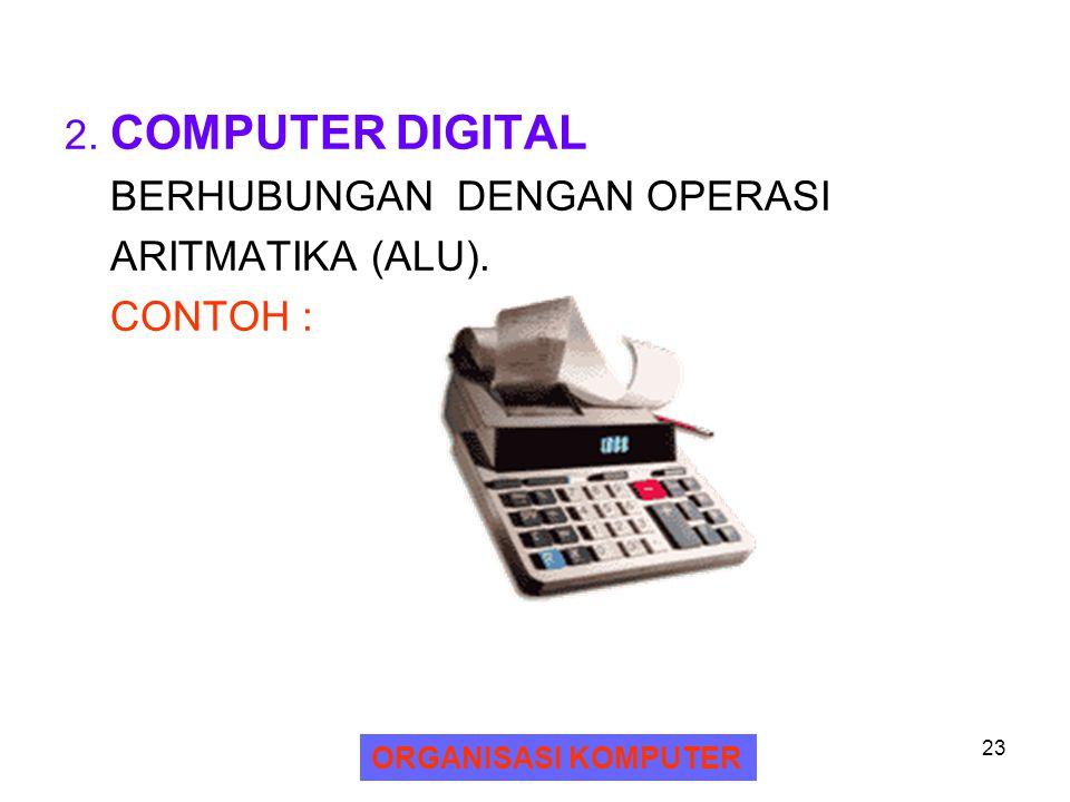 24 3.COMPUTER HYBRID GABUNGAN KOMPUTER ANALOG DAN DIGITAL.