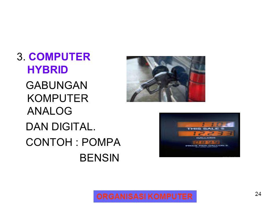 25 KOMPUTER BERDASARKAN UKURAN 1.SUPER COMPUTER 2.MAINFRAME 3.MINI COMPUTER 4.MICRO COMPUTER ORGANISASI KOMPUTER