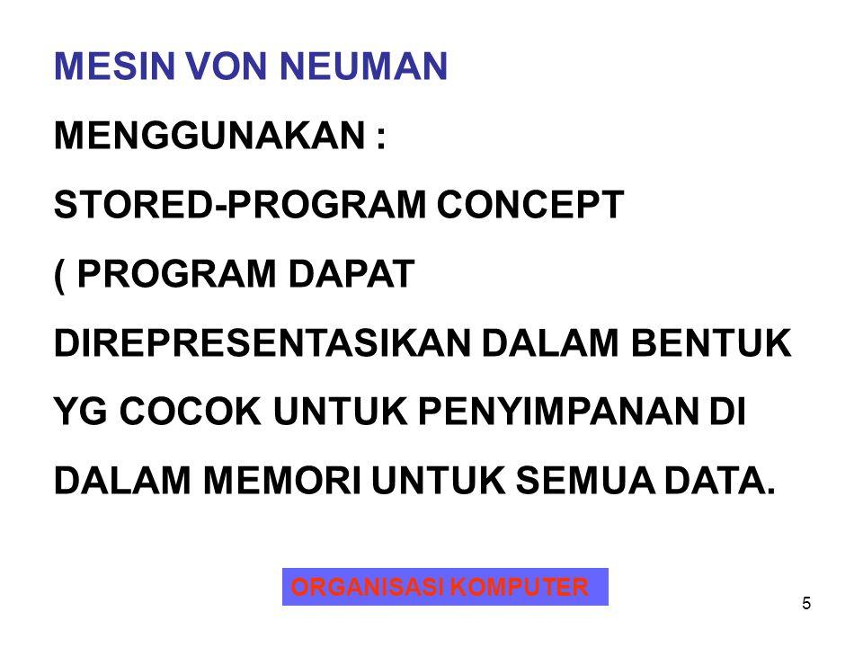 6 ORGANISASI KOMPUTER MENGACU PADA IAS COMPUTER STRUKTUR KOMPUTER IAS, TERDIRI DARI : 1.MEMORI UTAMA ( RAM ) 2.ARITHMETIC LOGICAL UNIT ( ALU ) 3.CONTROL UNIT ( CU ) 4.PERALATAN INPUT / OUTPUT ( I / O )
