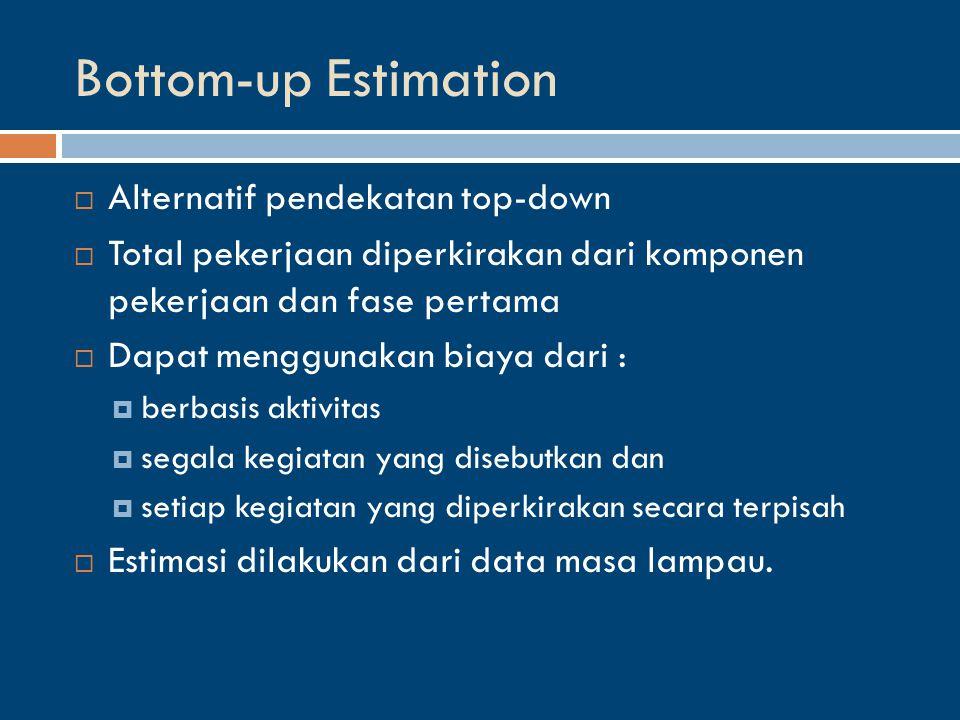 Bottom-up Estimation  Alternatif pendekatan top-down  Total pekerjaan diperkirakan dari komponen pekerjaan dan fase pertama  Dapat menggunakan biaya dari :  berbasis aktivitas  segala kegiatan yang disebutkan dan  setiap kegiatan yang diperkirakan secara terpisah  Estimasi dilakukan dari data masa lampau.