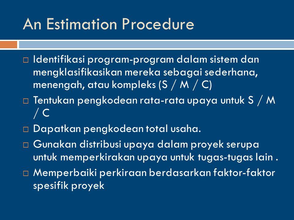 An Estimation Procedure  Identifikasi program-program dalam sistem dan mengklasifikasikan mereka sebagai sederhana, menengah, atau kompleks (S / M / C)  Tentukan pengkodean rata-rata upaya untuk S / M / C  Dapatkan pengkodean total usaha.