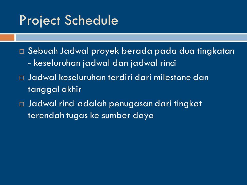 Project Schedule  Sebuah Jadwal proyek berada pada dua tingkatan - keseluruhan jadwal dan jadwal rinci  Jadwal keseluruhan terdiri dari milestone dan tanggal akhir  Jadwal rinci adalah penugasan dari tingkat terendah tugas ke sumber daya