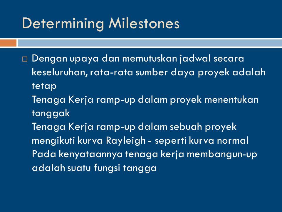 Determining Milestones  Dengan upaya dan memutuskan jadwal secara keseluruhan, rata-rata sumber daya proyek adalah tetap Tenaga Kerja ramp-up dalam proyek menentukan tonggak Tenaga Kerja ramp-up dalam sebuah proyek mengikuti kurva Rayleigh - seperti kurva normal Pada kenyataannya tenaga kerja membangun-up adalah suatu fungsi tangga