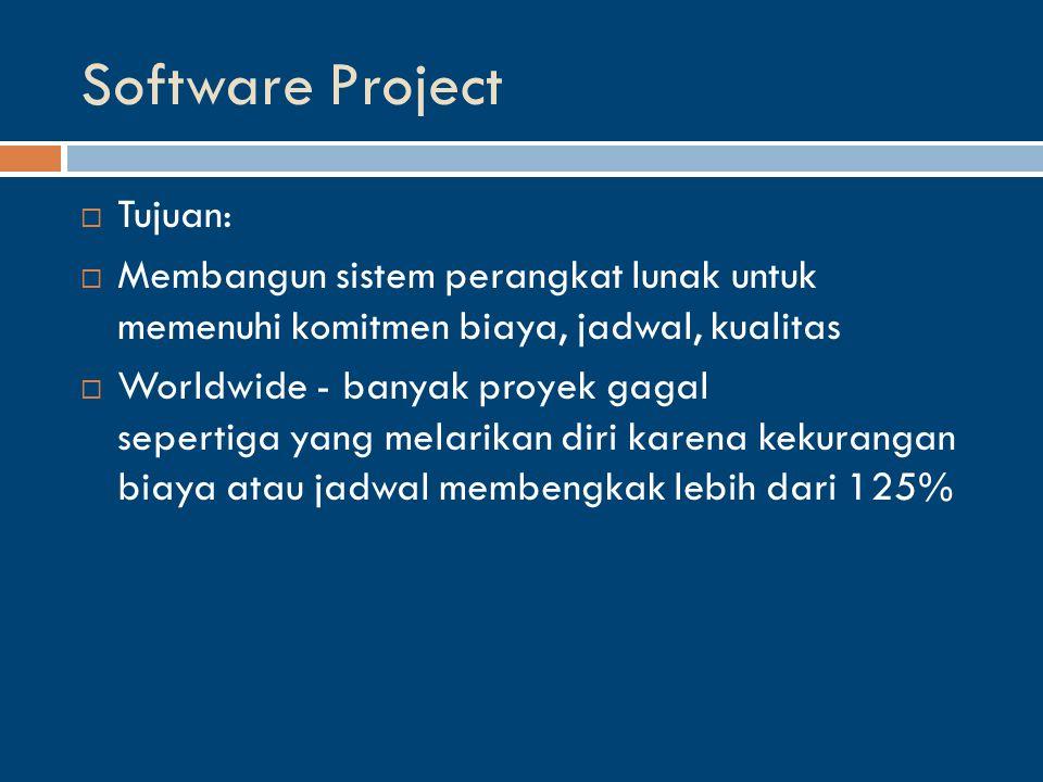Software Project  Tujuan:  Membangun sistem perangkat lunak untuk memenuhi komitmen biaya, jadwal, kualitas  Worldwide - banyak proyek gagal sepertiga yang melarikan diri karena kekurangan biaya atau jadwal membengkak lebih dari 125%