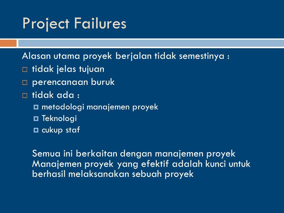 Project Failures Alasan utama proyek berjalan tidak semestinya :  tidak jelas tujuan  perencanaan buruk  tidak ada :  metodologi manajemen proyek  Teknologi  cukup staf Semua ini berkaitan dengan manajemen proyek Manajemen proyek yang efektif adalah kunci untuk berhasil melaksanakan sebuah proyek