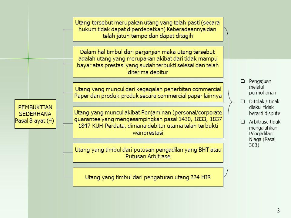 PERMOHONAN PAILIT/PKPU ADVOKAT MENTERI KEUANGAN BAPEPAM KEJAKSAAN BANK INDONESIA  DEBITUR UMUM  ASURANSI  REASURANSI  DANA PENSIUN  BUMN BERGERAK PADA KEPENTINGAN PUBLIK  PERUSAHAAN EFEK  BURSE EFEK  LEMBAGA KLIRING DAN PENJAMINAN  LEMBAGA PENYIMPANAN DAN PENYELESAIAN  KEPENTINGAN UMUM  BANK  PERUM  PERSERO 6