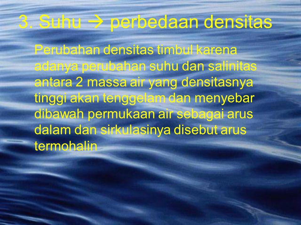 Perubahan densitas timbul karena adanya perubahan suhu dan salinitas antara 2 massa air yang densitasnya tinggi akan tenggelam dan menyebar dibawah pe