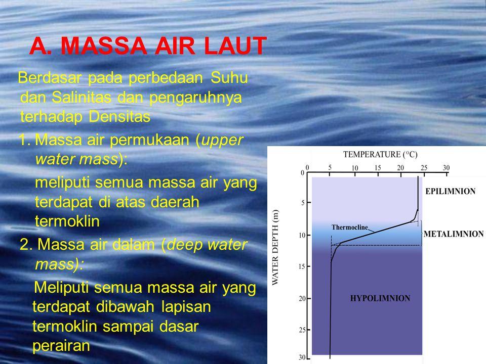 Berdasar pada perbedaan Suhu dan Salinitas dan pengaruhnya terhadap Densitas 1.Massa air permukaan (upper water mass): meliputi semua massa air yang t