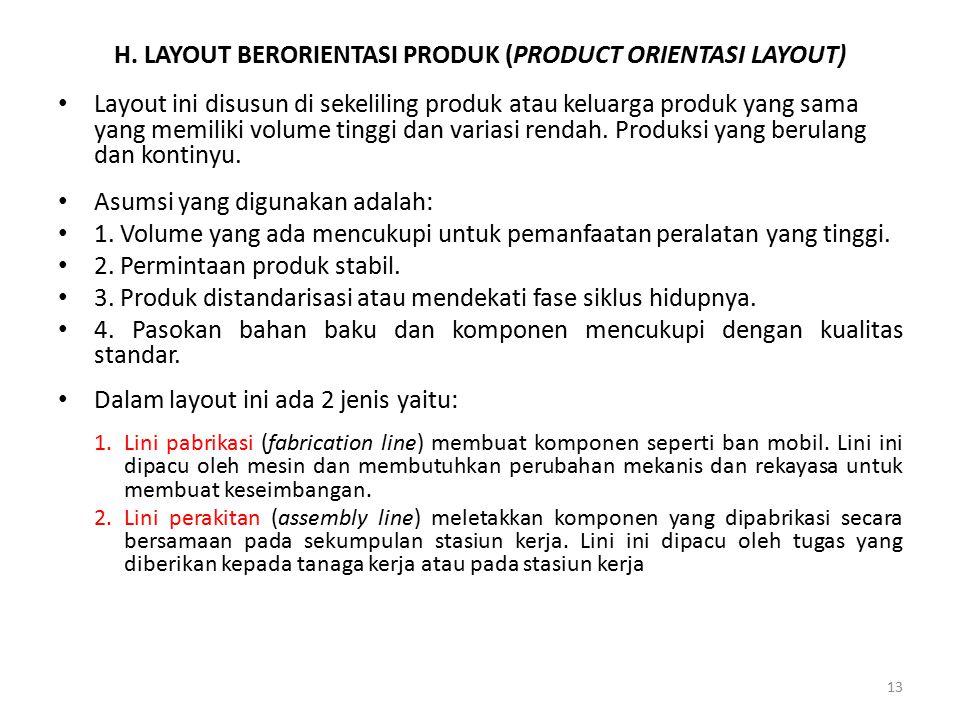 H. LAYOUT BERORIENTASI PRODUK (PRODUCT ORIENTASI LAYOUT) Layout ini disusun di sekeliling produk atau keluarga produk yang sama yang memiliki volume t