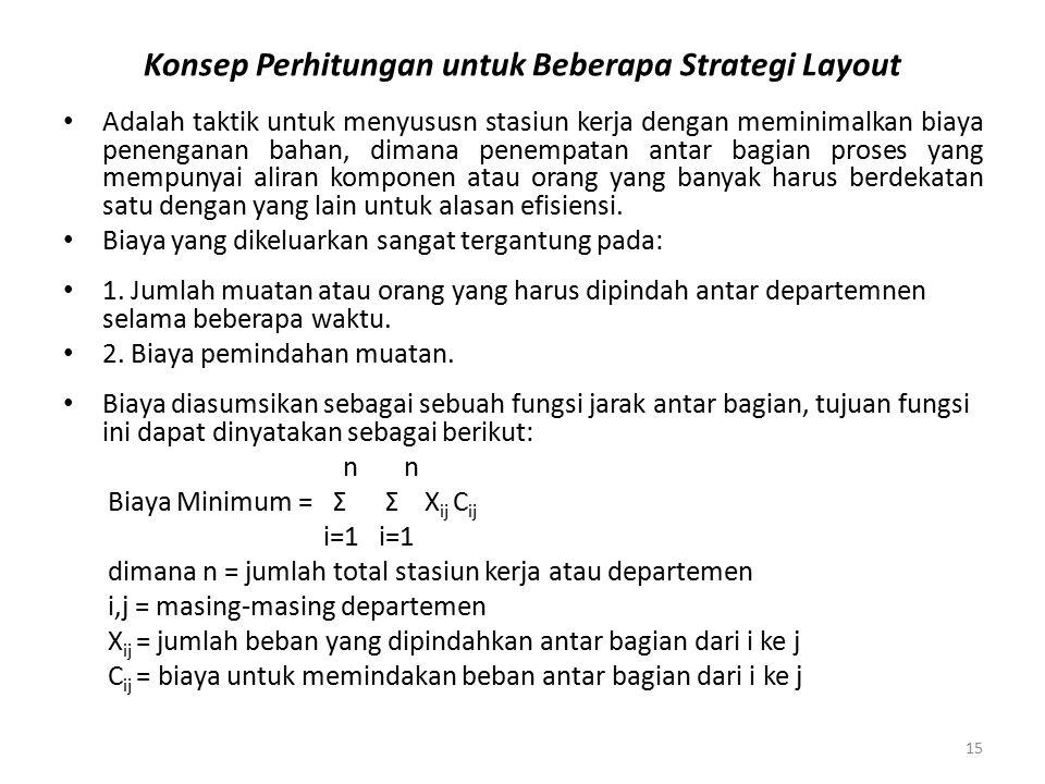 Konsep Perhitungan untuk Beberapa Strategi Layout Adalah taktik untuk menyususn stasiun kerja dengan meminimalkan biaya penenganan bahan, dimana penem