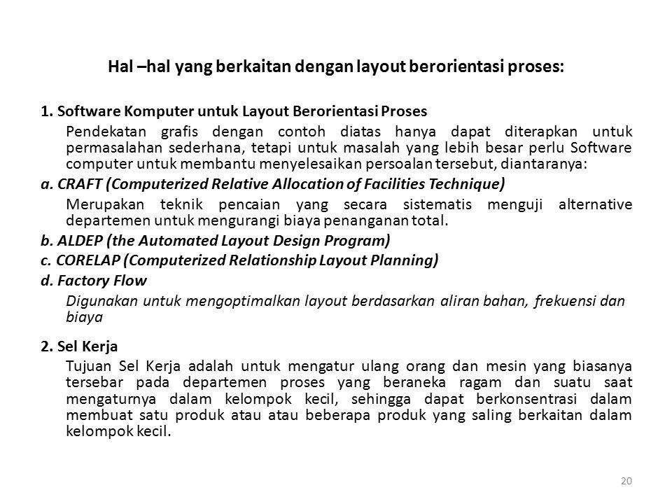 Hal –hal yang berkaitan dengan layout berorientasi proses: 1. Software Komputer untuk Layout Berorientasi Proses Pendekatan grafis dengan contoh diata