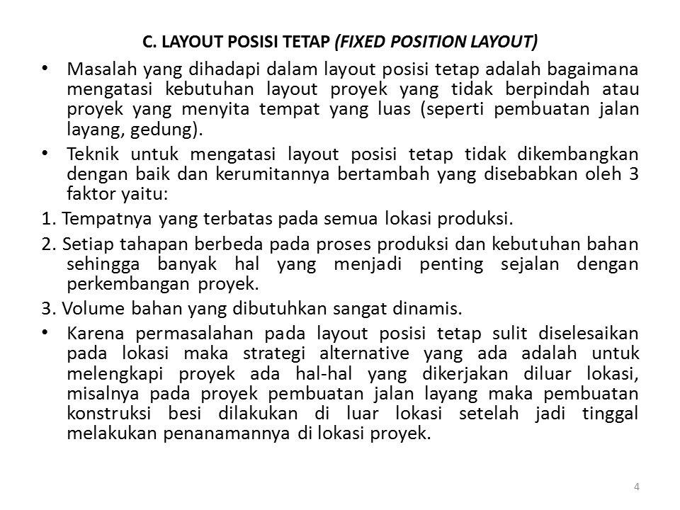 C. LAYOUT POSISI TETAP (FIXED POSITION LAYOUT) Masalah yang dihadapi dalam layout posisi tetap adalah bagaimana mengatasi kebutuhan layout proyek yang