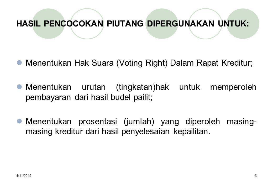 4/11/20156 HASIL PENCOCOKAN PIUTANG DIPERGUNAKAN UNTUK: Menentukan Hak Suara (Voting Right) Dalam Rapat Kreditur; Menentukan urutan (tingkatan)hak untuk memperoleh pembayaran dari hasil budel pailit; Menentukan prosentasi (jumlah) yang diperoleh masing- masing kreditur dari hasil penyelesaian kepailitan.
