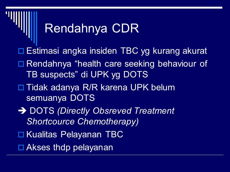 """Rendahnya CDR  Estimasi angka insiden TBC yg kurang akurat  Rendahnya """"health care seeking behaviour of TB suspects"""" di UPK yg DOTS  Tidak adanya R"""