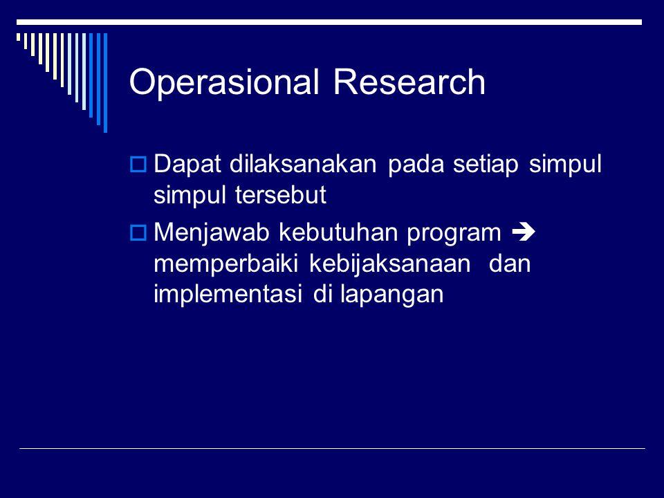 Operasional Research  Dapat dilaksanakan pada setiap simpul simpul tersebut  Menjawab kebutuhan program  memperbaiki kebijaksanaan dan implementasi